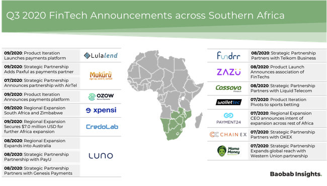 Southern Africa FinTech significant developments